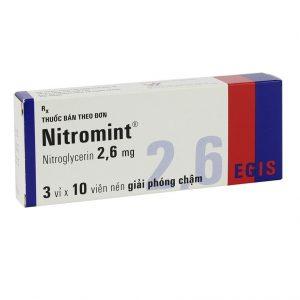 Nitromin 2.6mg Viên Hungary (Hộp)